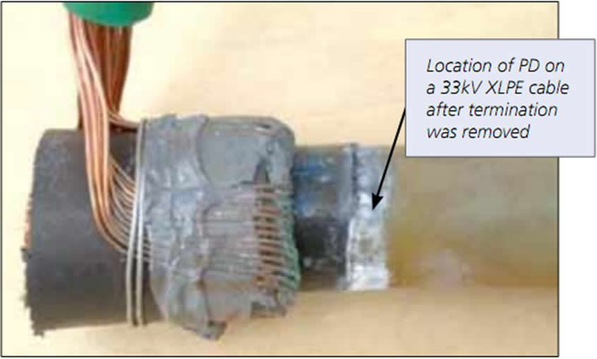 High Voltage Terminations : Terminations high voltage solution